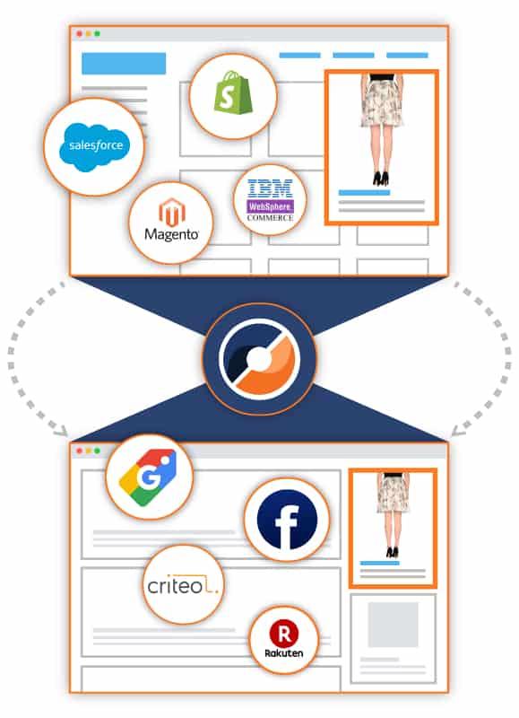 shopping-feed-management-platform